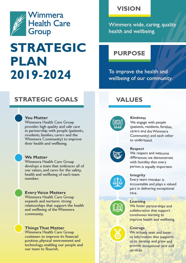 Strategic Plan 2019 2024